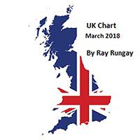 UK Chart Minimix 2018.03