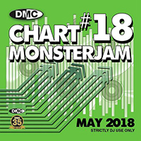 Chart Monsterjam 18